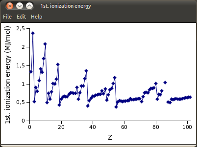1st. ionization energy_026