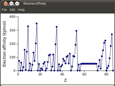 Electron affinity_027