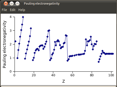 Pauling electronegativity_025