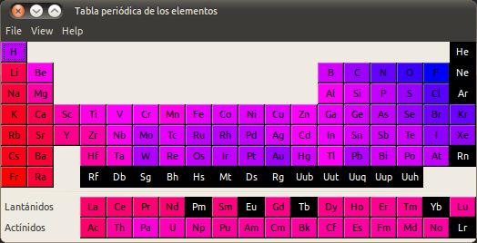 Tabla periódica de los elementos_041
