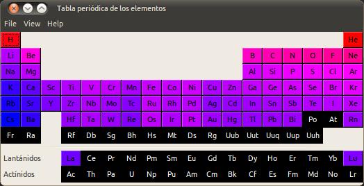Tabla periódica de los elementos_042