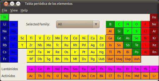 Un mol de libertad open source open mind tabla peridica de los elementos043 urtaz Image collections