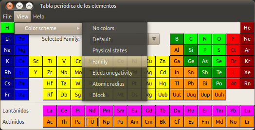 Tabla periódica de los elementos_057