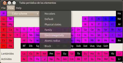 Tabla periódica de los elementos_058