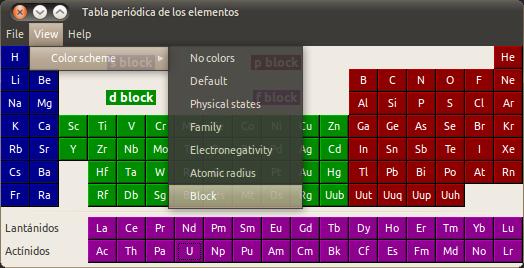 Tabla periódica de los elementos_060