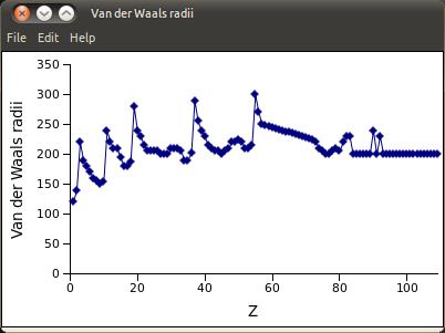 Van der Waals radii_030